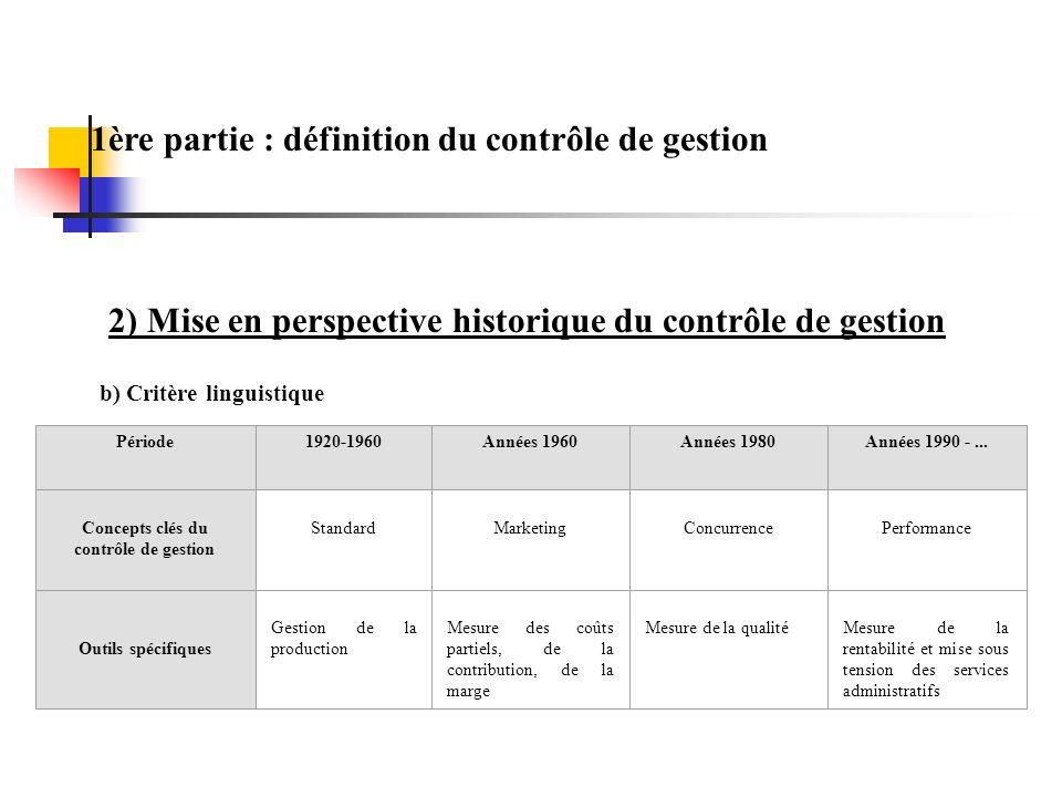 1ère partie : définition du contrôle de gestion 2) Mise en perspective historique du contrôle de gestion b) Critère linguistique Période1920-1960Années 1960Années 1980Années 1990 -...