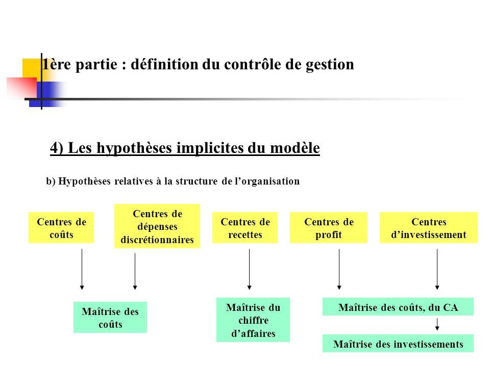 b) Hypothèses relatives à la structure de lorganisation 1ère partie : définition du contrôle de gestion 4) Les hypothèses implicites du modèle Centres