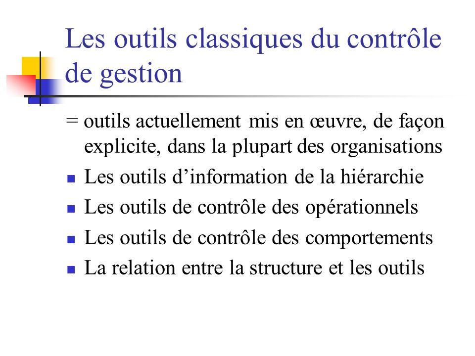 Les outils dinformation de la hiérarchie Le cas dun environnement stable Entreprise : « boîte noire » - La méthode des coefficients - La méthode GP
