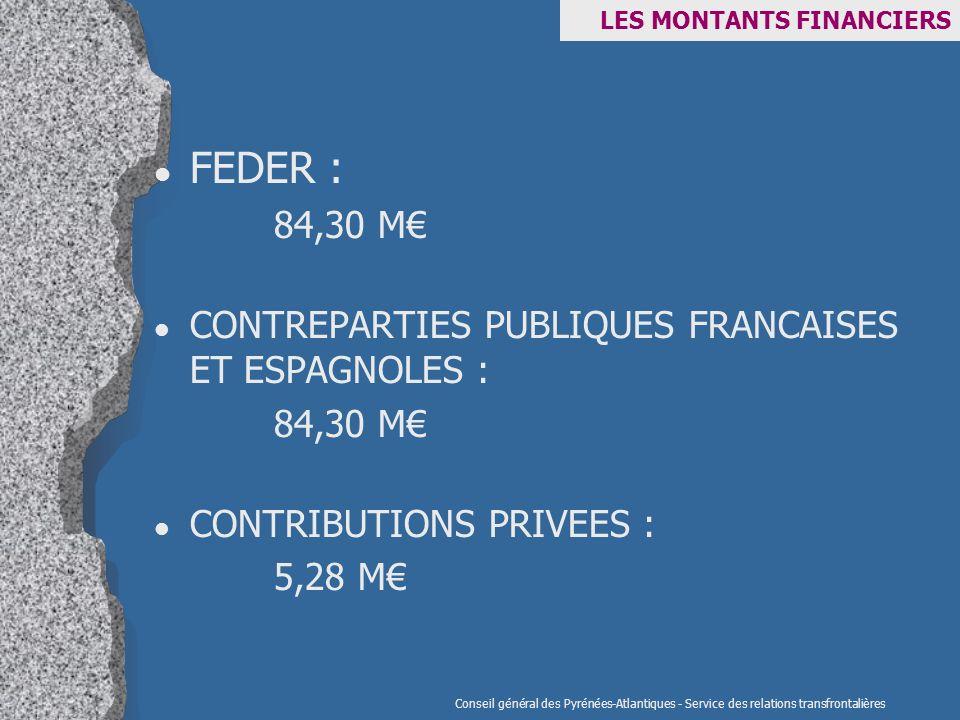 LES MONTANTS FINANCIERS l FEDER : 84,30 M l CONTREPARTIES PUBLIQUES FRANCAISES ET ESPAGNOLES : 84,30 M l CONTRIBUTIONS PRIVEES : 5,28 M Conseil général des Pyrénées-Atlantiques - Service des relations transfrontalières