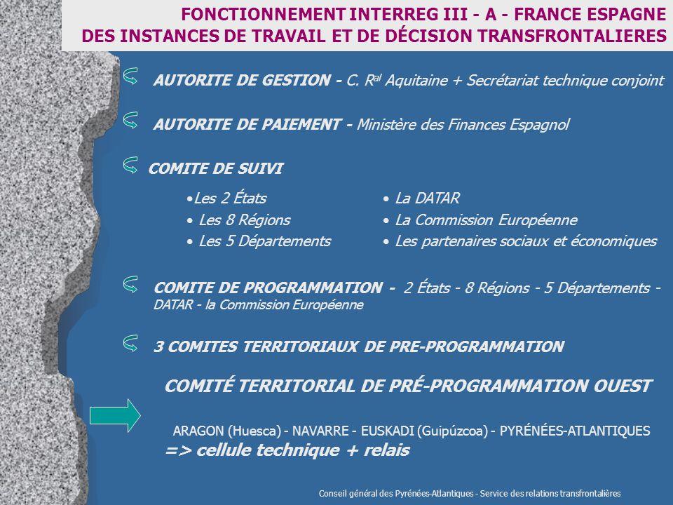 FONCTIONNEMENT INTERREG III - A - FRANCE ESPAGNE DES INSTANCES DE TRAVAIL ET DE DÉCISION TRANSFRONTALIERES AUTORITE DE GESTION - C.