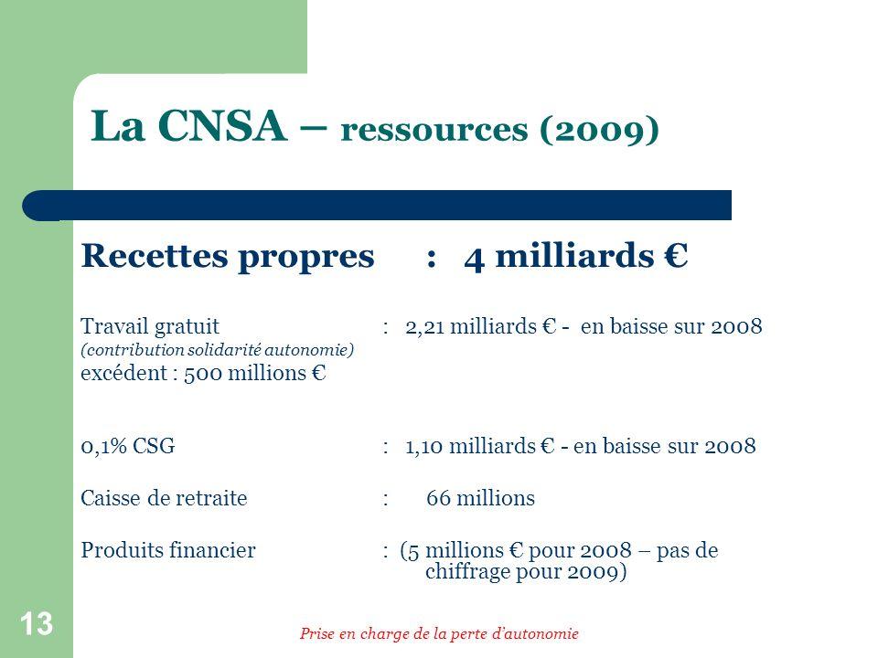 13 La CNSA – ressources (2009) Recettes propres : 4 milliards Travail gratuit : 2,21 milliards - en baisse sur 2008 (contribution solidarité autonomie