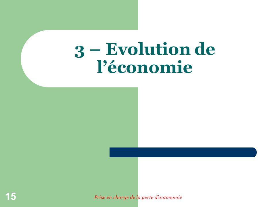 15 Prise en charge de la perte dautonomie 3 – Evolution de léconomie