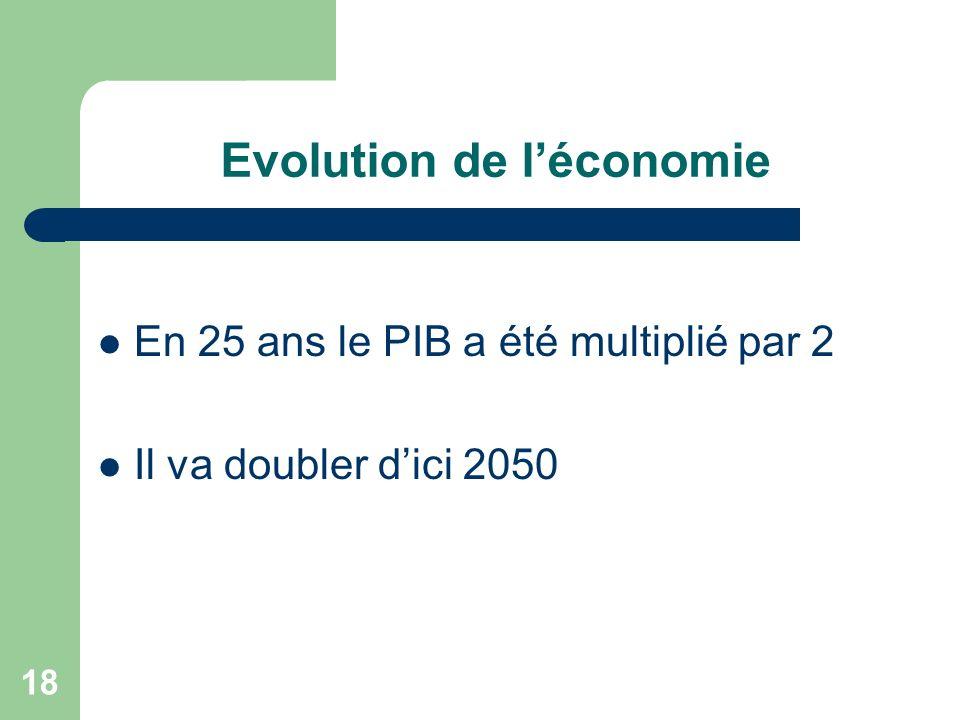 18 Evolution de léconomie En 25 ans le PIB a été multiplié par 2 Il va doubler dici 2050