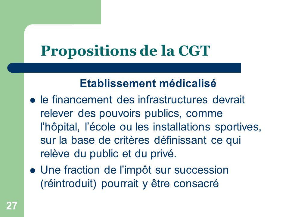27 Propositions de la CGT Etablissement médicalisé le financement des infrastructures devrait relever des pouvoirs publics, comme lhôpital, lécole ou les installations sportives, sur la base de critères définissant ce qui relève du public et du privé.