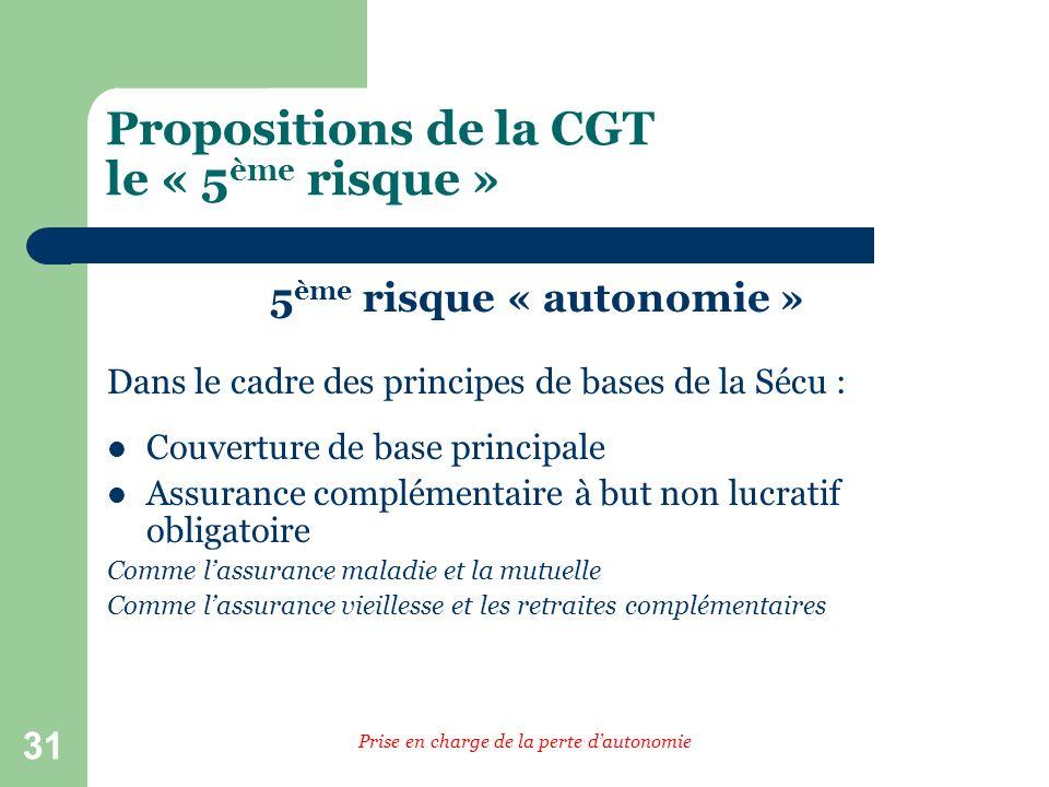 31 Propositions de la CGT le « 5 ème risque » 5 ème risque « autonomie » Dans le cadre des principes de bases de la Sécu : Couverture de base principa