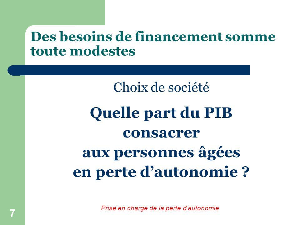 7 Des besoins de financement somme toute modestes Choix de société Quelle part du PIB consacrer aux personnes âgées en perte dautonomie ? Prise en cha