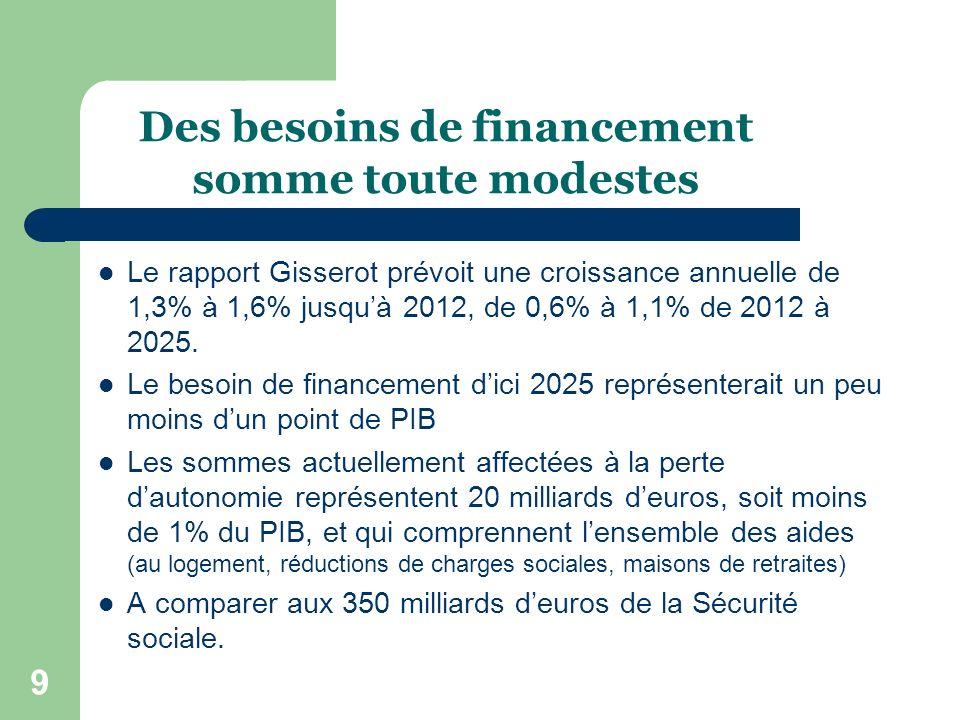 9 Le rapport Gisserot prévoit une croissance annuelle de 1,3% à 1,6% jusquà 2012, de 0,6% à 1,1% de 2012 à 2025. Le besoin de financement dici 2025 re