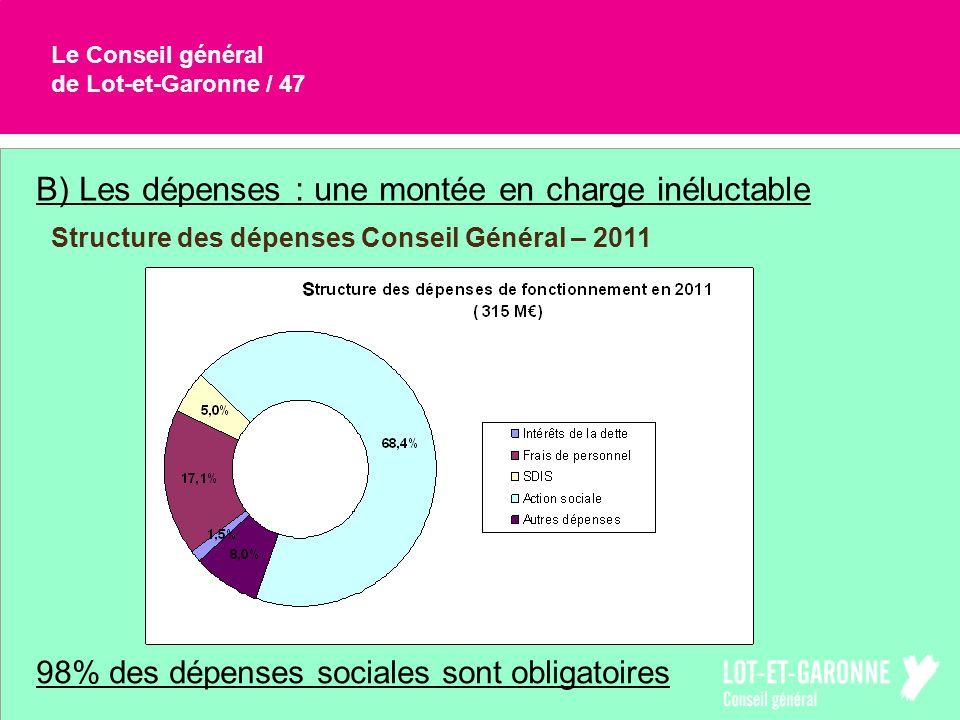 Le Conseil général de Lot-et-Garonne / 47 Structure des dépenses Conseil Général – 2011 98% des dépenses sociales sont obligatoires B) Les dépenses :