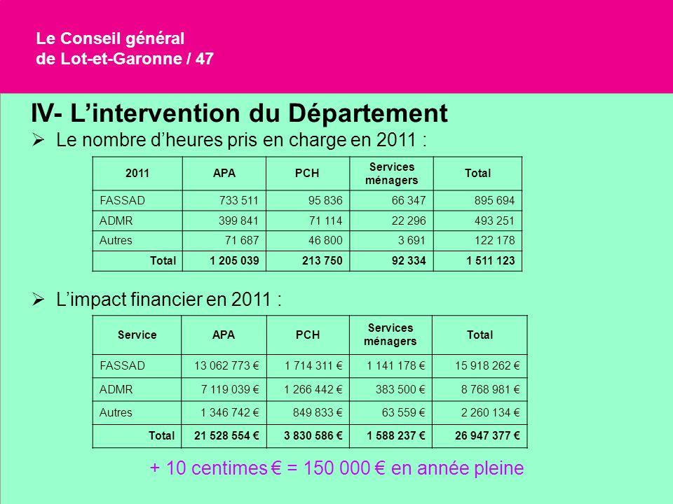Le Conseil général de Lot-et-Garonne / 47 IV- Lintervention du Département Le nombre dheures pris en charge en 2011 : Limpact financier en 2011 : 2011