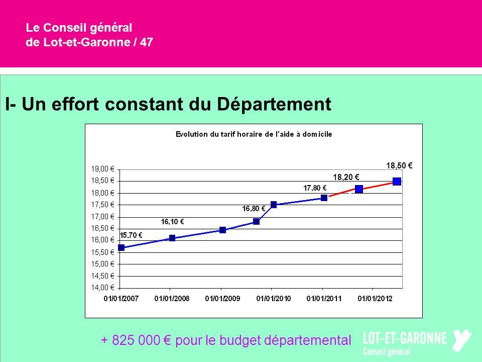 Le Conseil général de Lot-et-Garonne / 47 I- Un effort constant du Département 18,20 18,50 + 825 000 pour le budget départemental