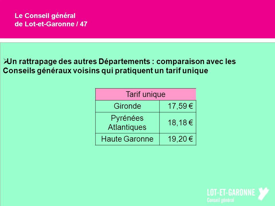 Le Conseil général de Lot-et-Garonne / 47 Un rattrapage des autres Départements : comparaison avec les Conseils généraux voisins qui pratiquent un tar