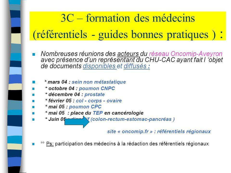 3C – formation des médecins (référentiels - guides bonnes pratiques ) : n Nombreuses réunions des acteurs du réseau Oncomip-Aveyron avec présence dun