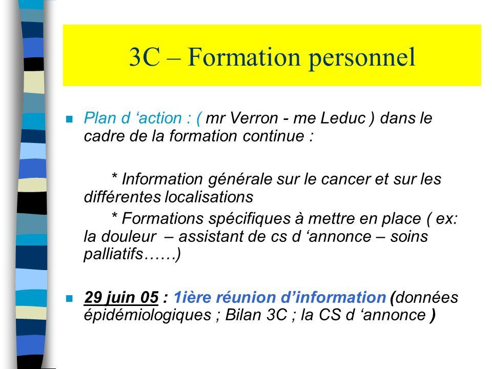 3C – Formation personnel n Plan d action : ( mr Verron - me Leduc ) dans le cadre de la formation continue : * Information générale sur le cancer et s