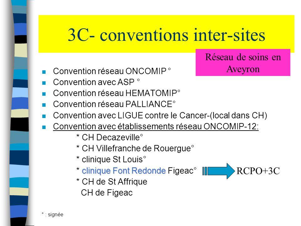 3C- conventions inter-sites n Convention réseau ONCOMIP ° n Convention avec ASP ° n Convention réseau HEMATOMIP° n Convention réseau PALLIANCE° n Conv