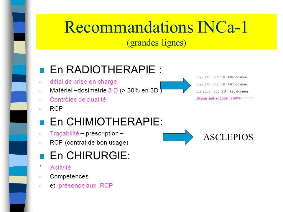 Recommandations INCa-1 (grandes lignes) n En RADIOTHERAPIE : délai de prise en charge Matériel –dosimétrie 3 D (> 30% en 3D ) Contrôles de qualité RCP