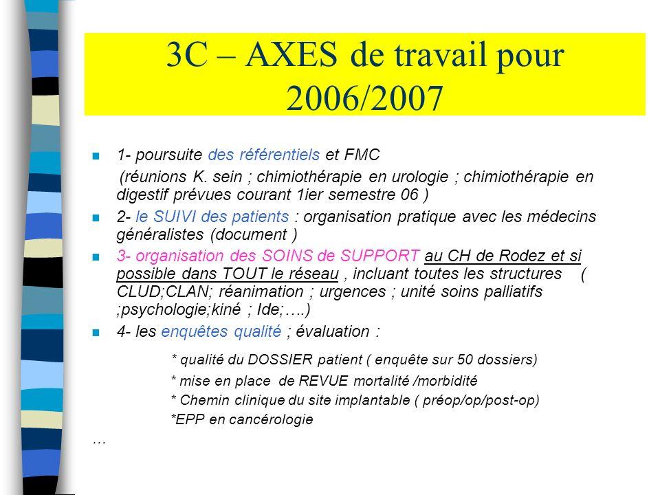 3C – AXES de travail pour 2006/2007 n 1- poursuite des référentiels et FMC (réunions K. sein ; chimiothérapie en urologie ; chimiothérapie en digestif