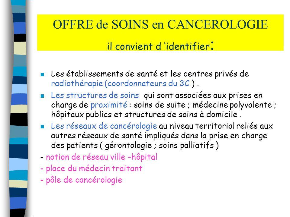OFFRE de SOINS en CANCEROLOGIE il convient d identifier : n Les établissements de santé et les centres privés de radiothérapie (coordonnateurs du 3C )