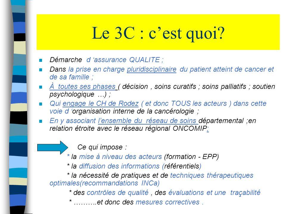Mise en place du 3C - historique n Mesure 32 du plan cancer + circulaire du 22 février 2005 Présentation en CME le 25 mai 2004 n Mise en place du comité de pilotage 09/09/04 n Rédaction de la charte 3C octobre 2004 (dr jc.Charet – qualiticien ) n Présentation en CME le 5/10 /04 et au CA le 13/10/04 n Charte adressée à l ARH n Avec Définition des grands axes de travail pour la 1ière année : ( * tumorothèque ): dossier adressé à ARH en sept 2004 * la fiche RCP (procédure ) * la consultation d annonce * la formation continue –guides bonnes pratiques( médecins-personnel ) * le suivi du malade Charte mise à jour en septembre2005