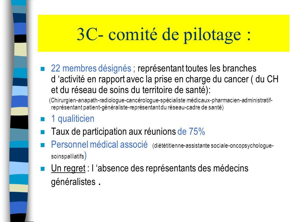 3C- comité de pilotage : n 22 membres désignés ; représentant toutes les branches d activité en rapport avec la prise en charge du cancer ( du CH et d