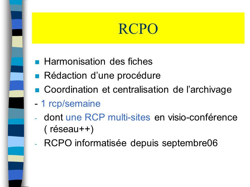 RCPO n Harmonisation des fiches n Rédaction dune procédure n Coordination et centralisation de larchivage - 1 rcp/semaine - dont une RCP multi-sites e