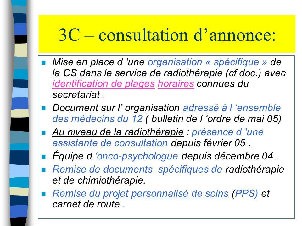 3C – consultation dannonce: n Mise en place d une organisation « spécifique » de la CS dans le service de radiothérapie (cf doc.) avec identification