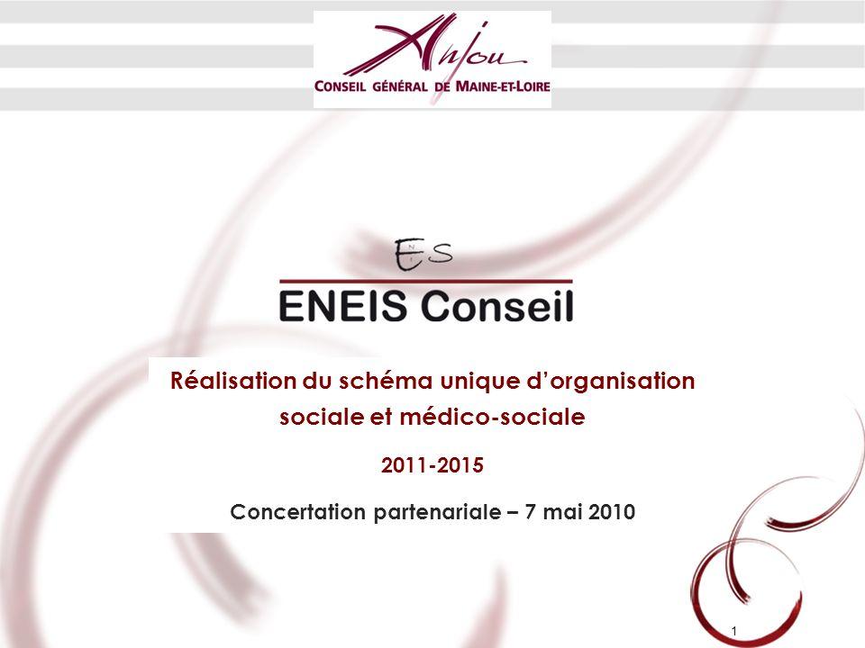 1 Réalisation du schéma unique dorganisation sociale et médico-sociale 2011-2015 Concertation partenariale – 7 mai 2010