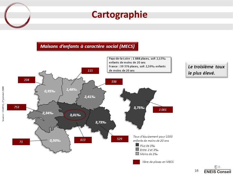 613 529 1 001 336 115 234 753 71 Pays-de-la-Loire : 1 888 places, soit 2,13 enfants de moins de 20 ans France : 39 376 places, soit 2,59 enfants de mo