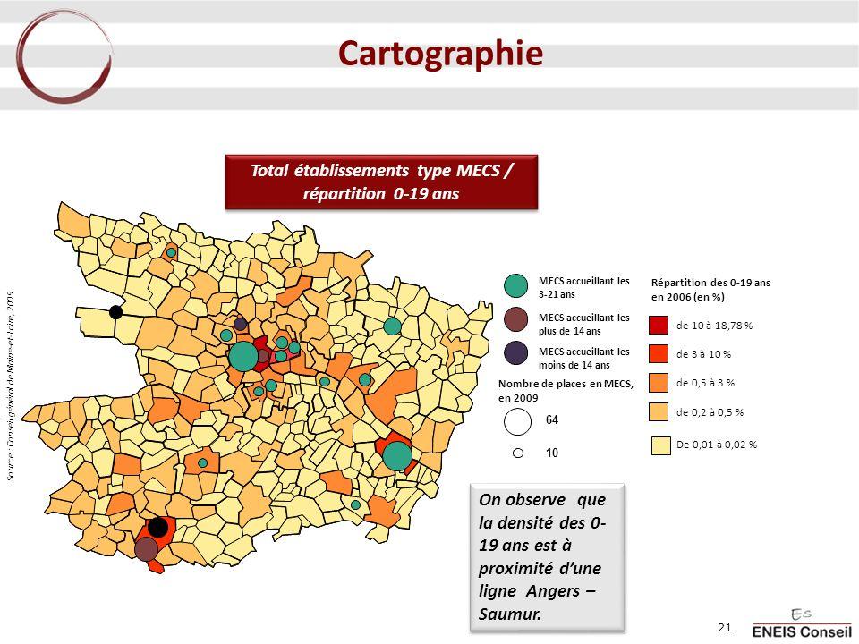 Total établissements type MECS / répartition 0-19 ans Source : Conseil général de Maine-et-Loire, 2009 de 10 à 18,78 % de 3 à 10 % de 0,5 à 3 % de 0,2