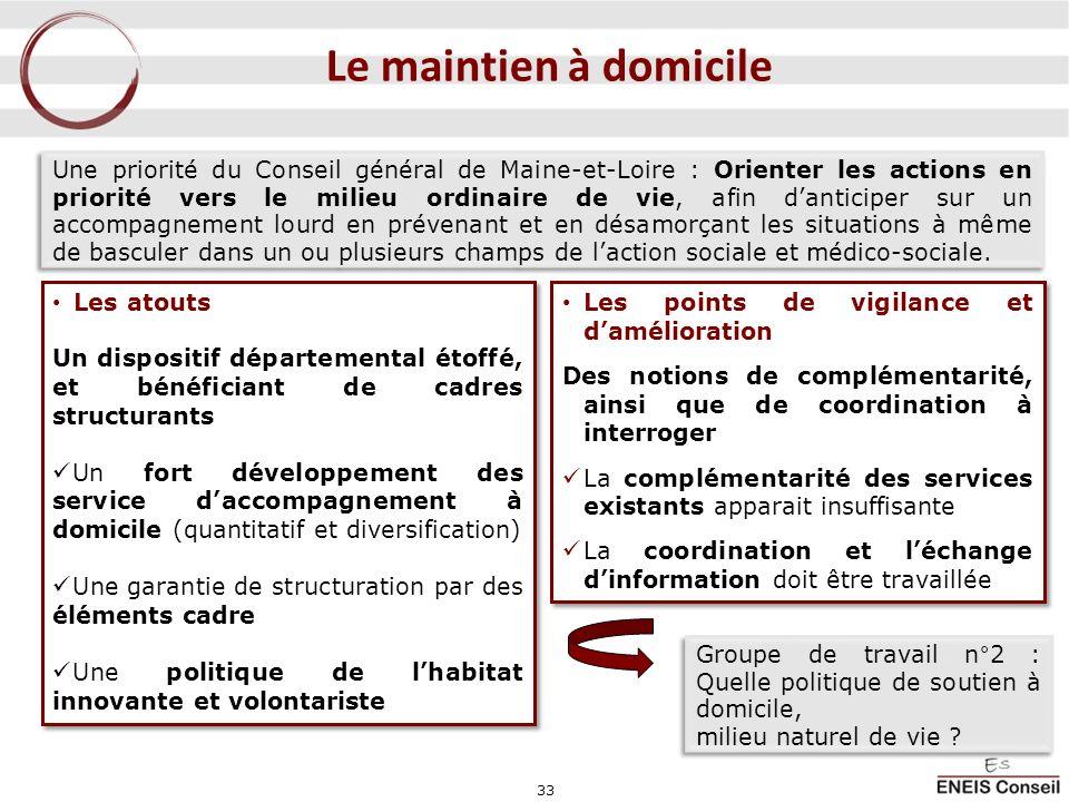 33 Le maintien à domicile Une priorité du Conseil général de Maine-et-Loire : Orienter les actions en priorité vers le milieu ordinaire de vie, afin d