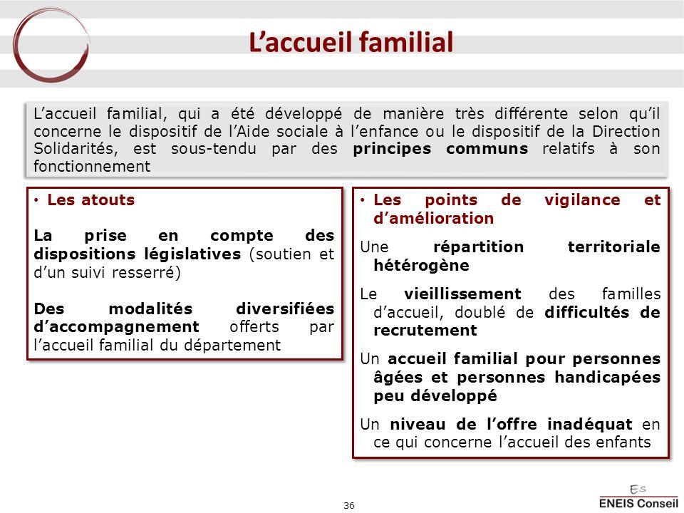 36 Laccueil familial Laccueil familial, qui a été développé de manière très différente selon quil concerne le dispositif de lAide sociale à lenfance o