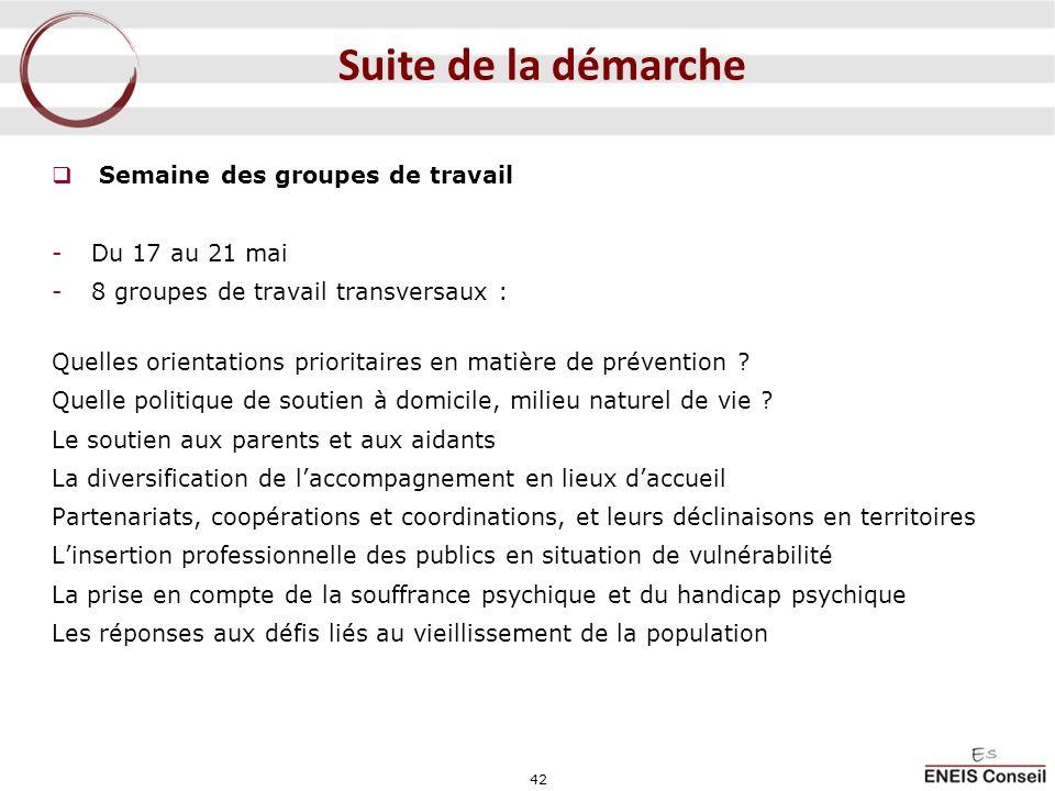 Semaine des groupes de travail -Du 17 au 21 mai -8 groupes de travail transversaux : Quelles orientations prioritaires en matière de prévention ? Quel
