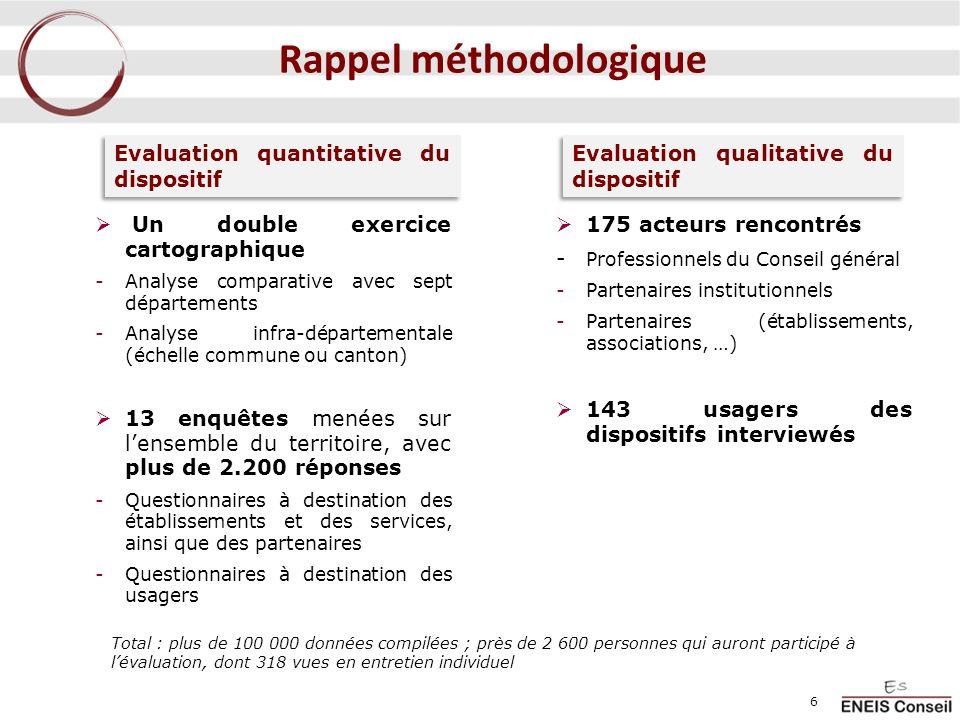 Méthodologie Synthèse des éléments de diagnostic Eléments quantitatifs Eléments denquête Eléments qualitatifs Suite de la démarche 7