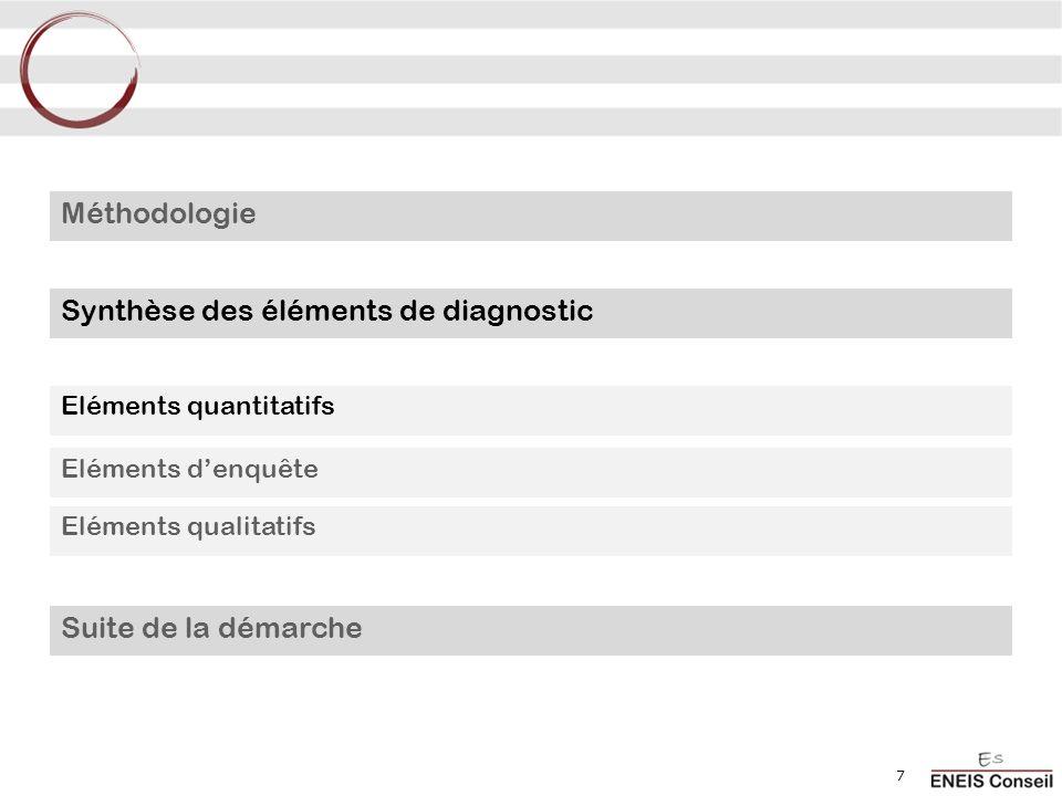 Indice de précarité Source : INSEE RGP 2006 Niveau 1 Niveau 2 Niveau 3 Niveau 4 Niveau 5 Indice de précarité Grille de lecture : Le niveau 1 correspond aux communes dont la précarité est la plus importante.