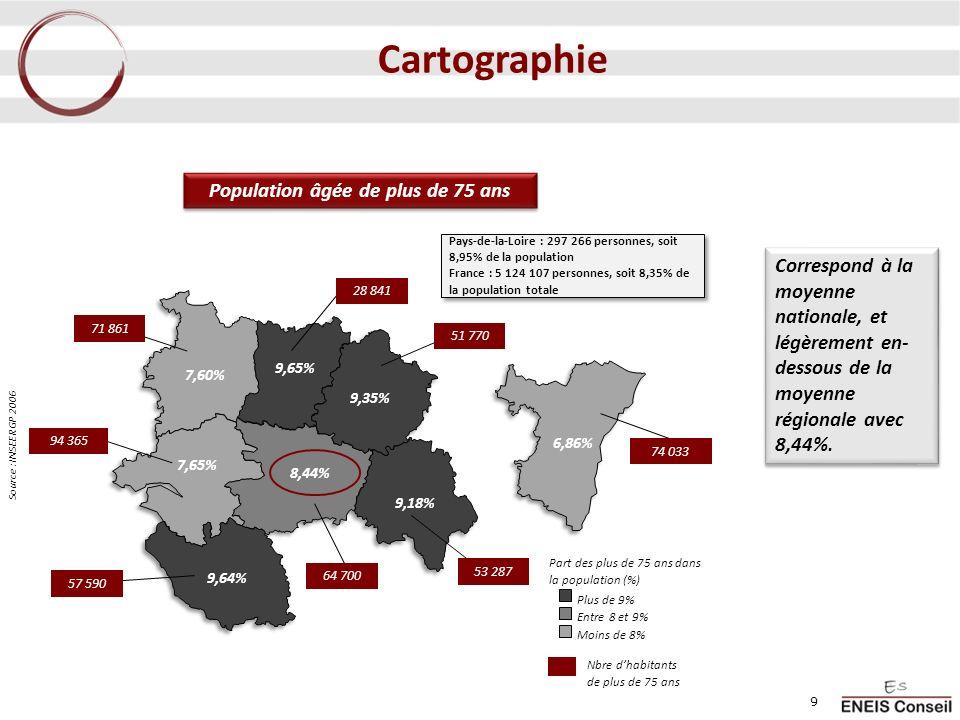 Total établissements AH / part bénéficiaires AAH Source : Conseil général de Maine-et-Loire, 31 d décembre 2009 de 2,5 à 4,0 de 2,0 à 2,5 de 1,4 à 2,0 de 0,6 à 1,4 Foyer de vie Foyer dhébergement FAM MAS Part des bénéficiaires AAH sur la population totale de 20 à 59 ans Une bonne répartition des établissements au regard des besoins anticipés 20 Cartographie