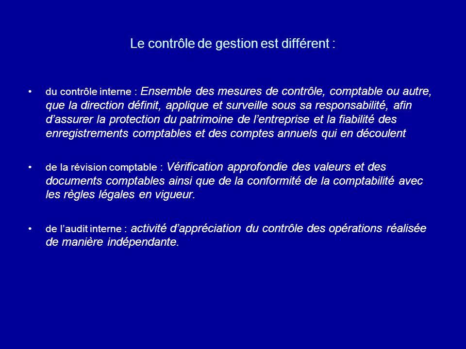 La trésorerie, élément central : Les instruments de gestion de lexcédent Le placement La gestion dynamique –Optimisation –Anticipation