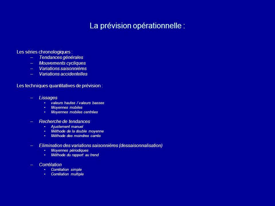 La prévision opérationnelle : Les méthodes dexploration du futur : –Estimations et simulations Par les vendeurs Par les clients Simulations –La prospective Le scénario