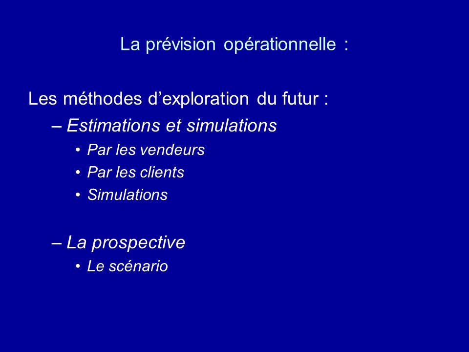 La prévision opérationnelle : Une attitude : –Rationalité et inconnues –Termes des prévisions –Contrôle du processus