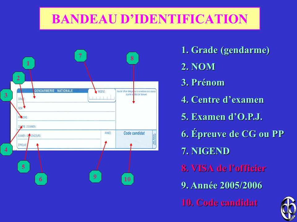 BANDEAU DIDENTIFICATION 1 1. Grade (gendarme) 2 2.