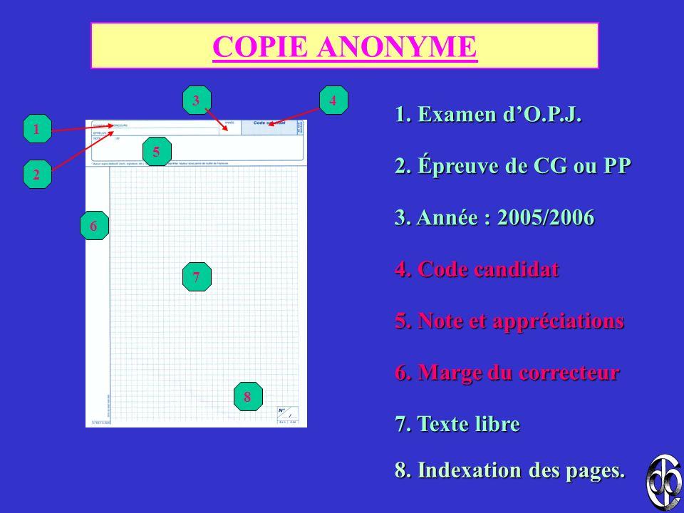 COPIE ANONYME 1 1. Examen dO.P.J. 2 2. Épreuve de CG ou PP 3 3.