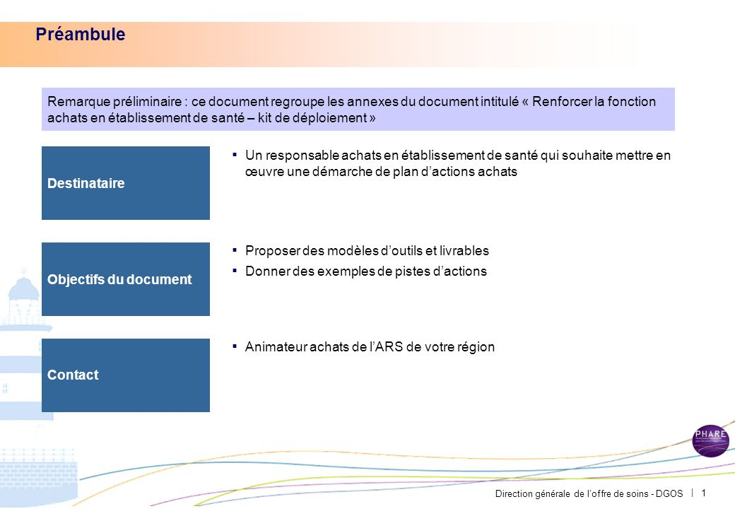 Renforcer la fonction achats en établissement de santé Annexes de la construction du plan dactions achats en 7 étapes