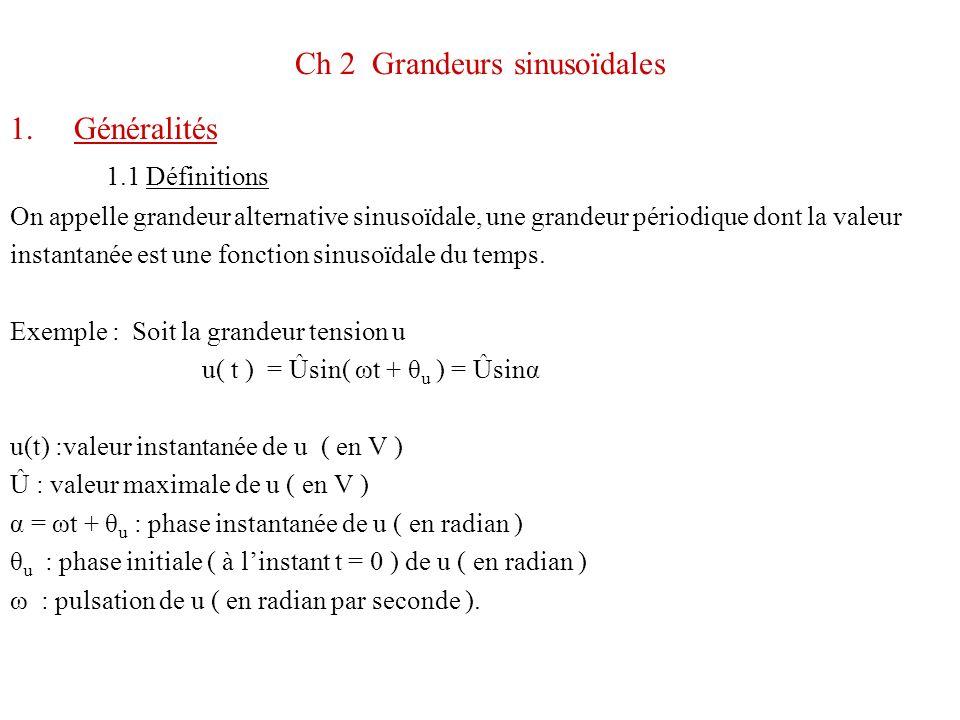 Ch 2 Grandeurs sinusoïdales 1.Généralités 1.1 Définitions On appelle grandeur alternative sinusoïdale, une grandeur périodique dont la valeur instanta