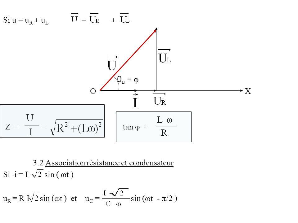Si u = u R + u L = + θ u = φ O X Z = = tan φ = 3.2 Association résistance et condensateur Si i = I sin ( ωt ) u R = R I sin (ωt ) et u C = sin (ωt - π