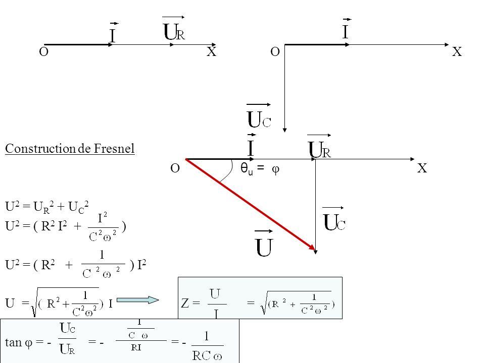 O X O X Construction de Fresnel O θ u = φ X U 2 = U R 2 + U C 2 U 2 = ( R 2 I 2 + ) U 2 = ( R 2 + ) I 2 U = Z = = tan φ = - = - = -