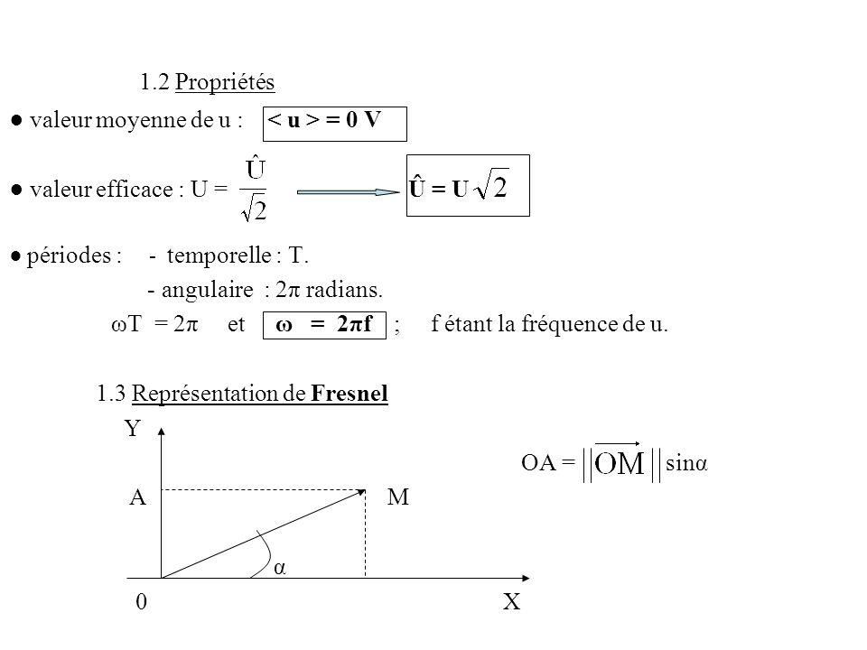 1.2 Propriétés valeur moyenne de u : = 0 V valeur efficace : U = Û = U périodes : - temporelle : T. - angulaire : 2π radians. ωT = 2π et ω = 2πf ; f é