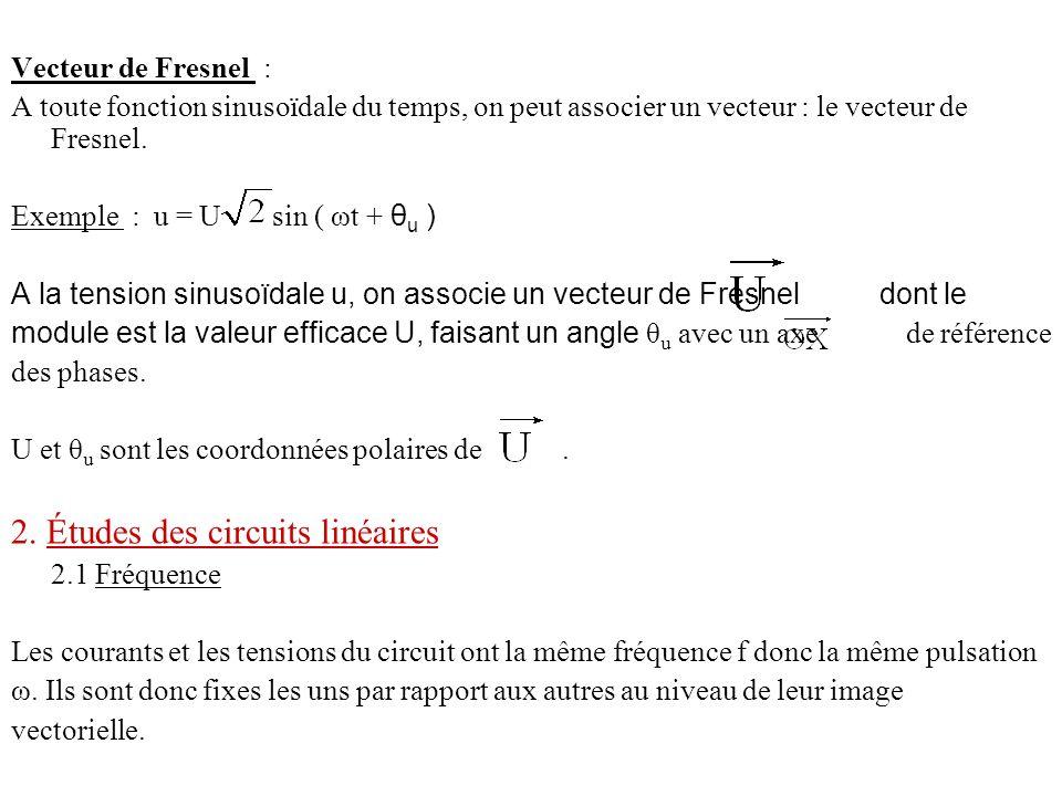 Vecteur de Fresnel : A toute fonction sinusoïdale du temps, on peut associer un vecteur : le vecteur de Fresnel. Exemple : u = U sin ( ωt + θ u ) A la