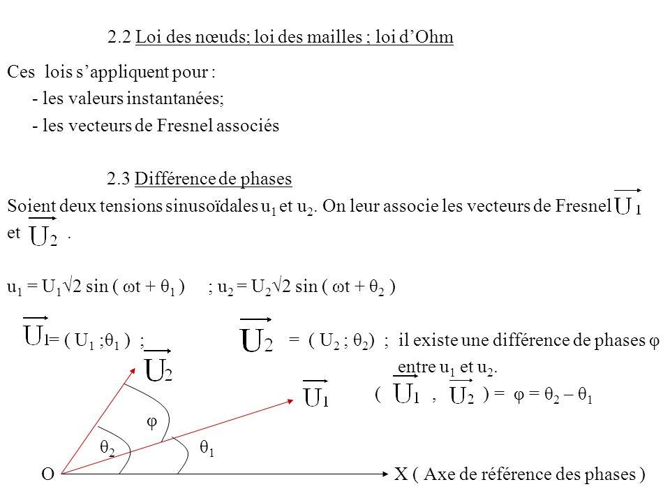 2.2 Loi des nœuds; loi des mailles ; loi dOhm Ces lois sappliquent pour : - les valeurs instantanées; - les vecteurs de Fresnel associés 2.3 Différenc