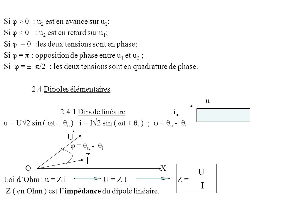 Si φ > 0 : u 2 est en avance sur u 1 ; Si φ < 0 : u 2 est en retard sur u 1 ; Si φ = 0 :les deux tensions sont en phase; Si φ = π : opposition de phas