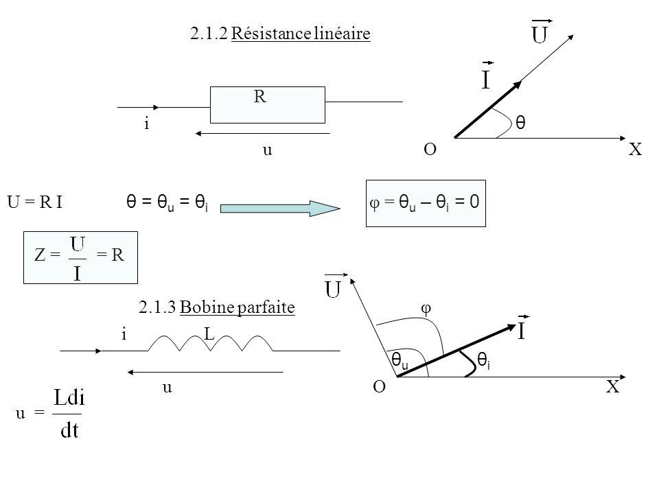 2.1.2 Résistance linéaire R i θ u O X U = R I θ = θ u = θ i φ = θ u – θ i = 0 Z = = R 2.1.3 Bobine parfaite φ i L θ u θ i u O X u =