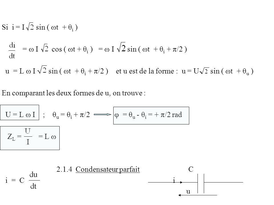 Si i = I sin ( ωt + θ i ) = ω I cos ( ωt + θ i ) = ω I sin ( ωt + θ i + π/2 ) u = L ω I sin ( ωt + θ i + π/2 ) et u est de la forme : u = U sin ( ωt +